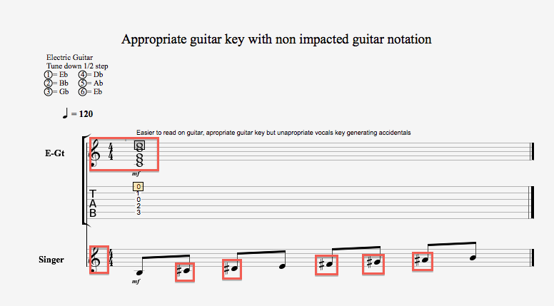 how to show notation in guitar pro