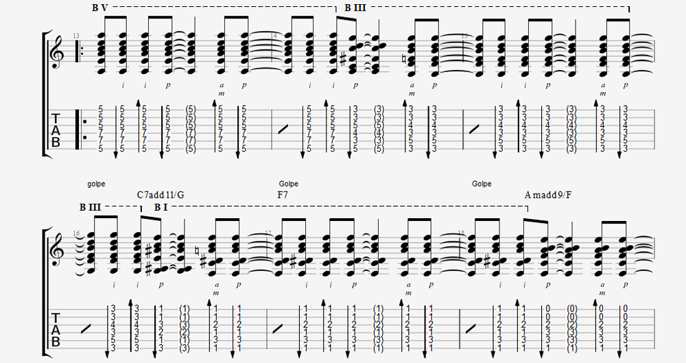 Guitar tablature exercises