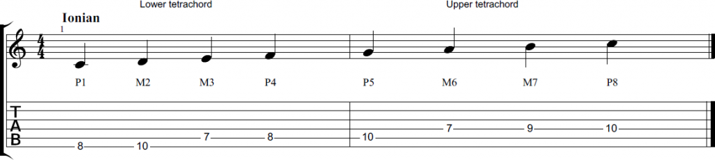 guitar-pro-tetrachords