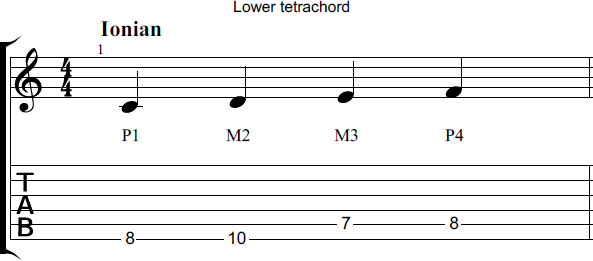 practical-example