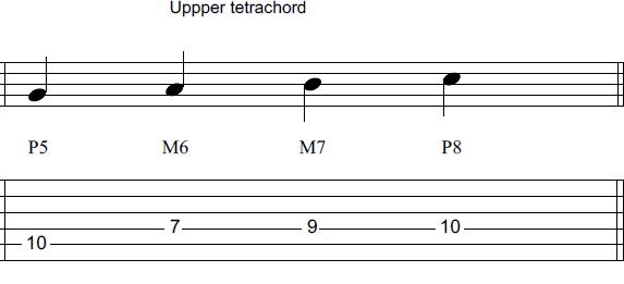 practical-example-2
