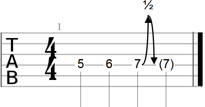 Bends and vibrato in Guitar Pro 6