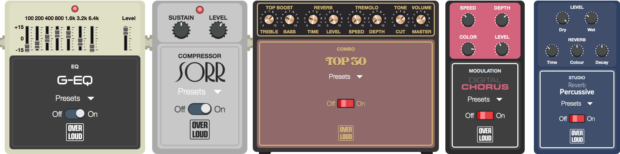 Guitar Pro 7 Signature Sounds Explained | Guitar Pro Blog – Arobas Music
