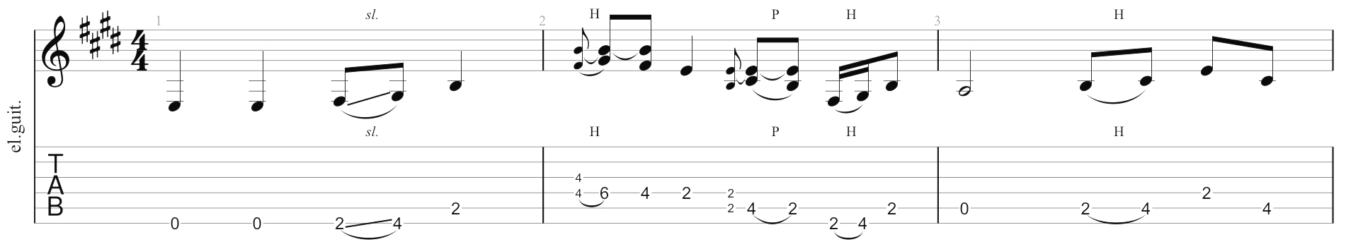 5 Easy Licks in the Style of Jimi Hendrix | Guitar Pro Blog – Arobas