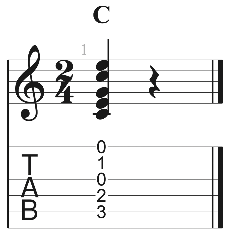 C major chord on guitar