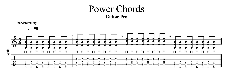 15 Power Secrets to Power Chords   Guitar Tricks   Guitar Pro Blog ...