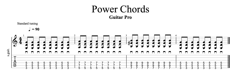 15 Power Secrets to Power Chords – Guitar Tricks   Guitar Pro Blog ...