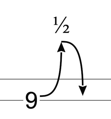 comment jouer un bend a la guitare