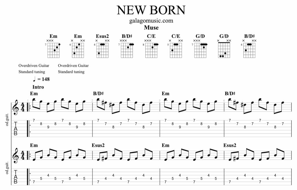 The guitar riff of New Born by Muse. The score of the intro of the song for one guitar.